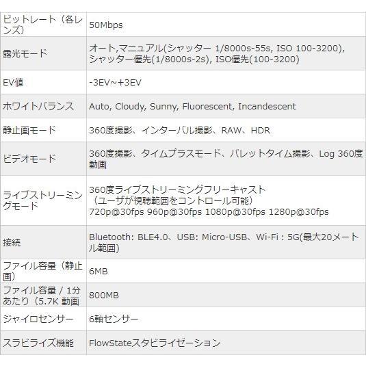Insta360 ONE X 5.7K動画 手ブレ補正 360度バレットタイム 高速WiFi iphone/Android対応 国内正規品|hacoscoshop|08