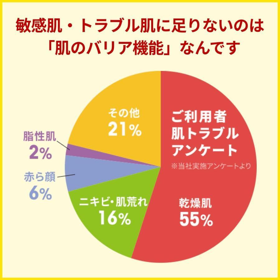 肌〇 HADAMARU ( ピーリングジェル / 角質ケア/ 低刺激 / 敏感肌 / トラブル肌 ) アクアモイスチャーピーリング 150g|hadamaru|03