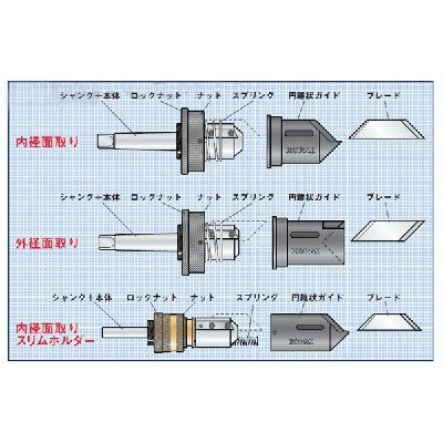 ノガ・ジャパン:円錐状ガイド 型式:KP02-540