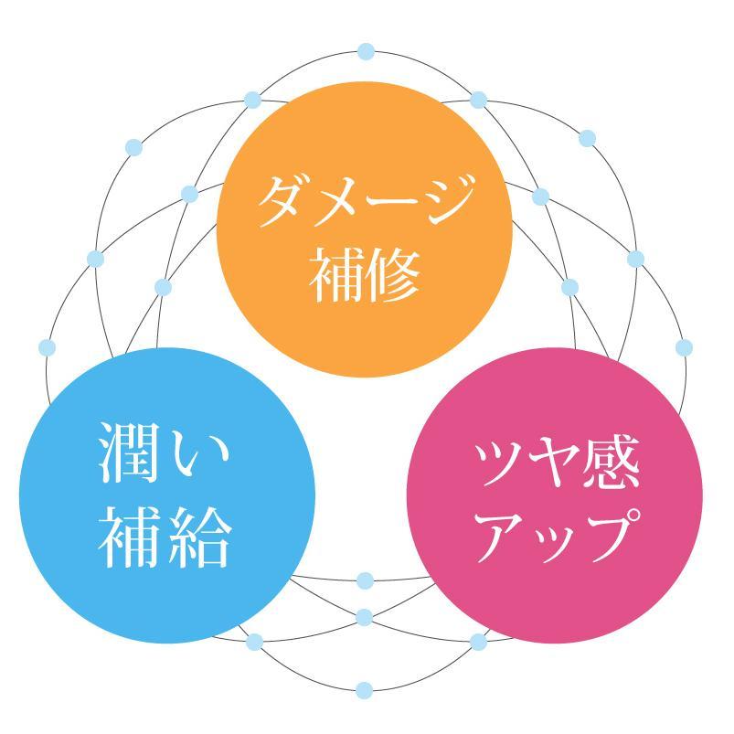【美容室専売】プロ仕様 22油プラス1 ヘアオイル60ml / 洗い流さないトリートメント  日本製|hairmake-earth-store|09