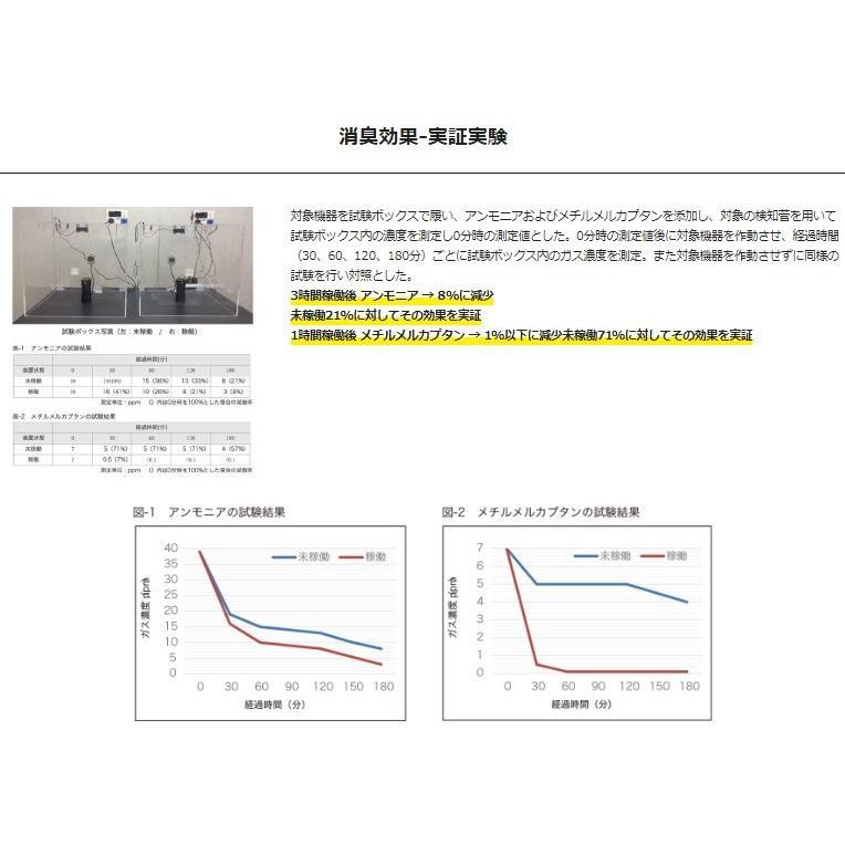 在庫あり ozobarrier オゾバリア モバイルタイプ 低濃度オゾン発生機 グレー/パール 除菌・花粉・脱臭・PM2.5 handskotera 11