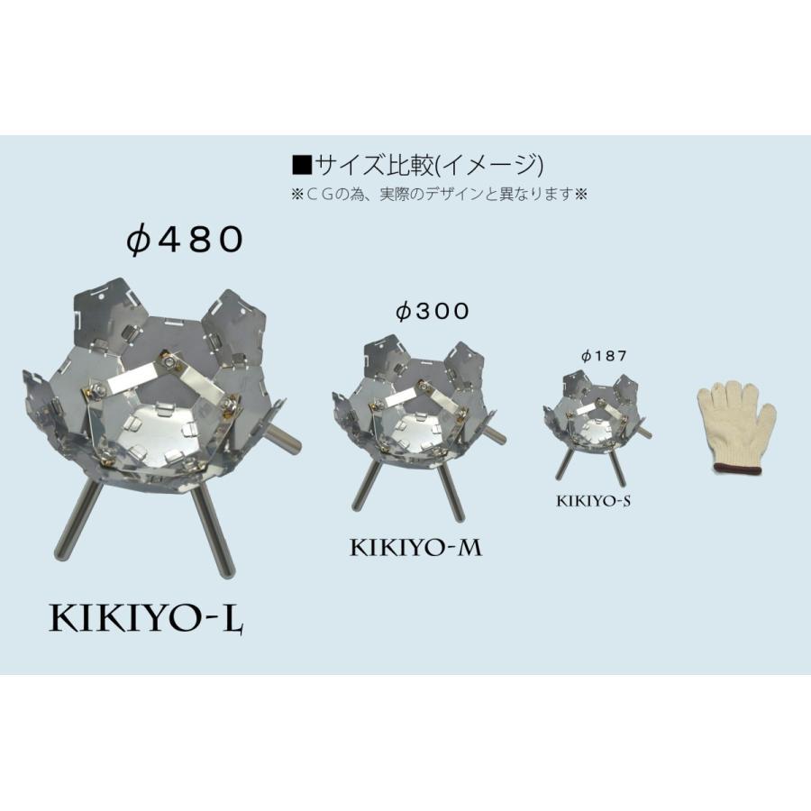 『KIKYO-M[R]』基本キット+お肉くるくるキット[R]|hango-konro|07