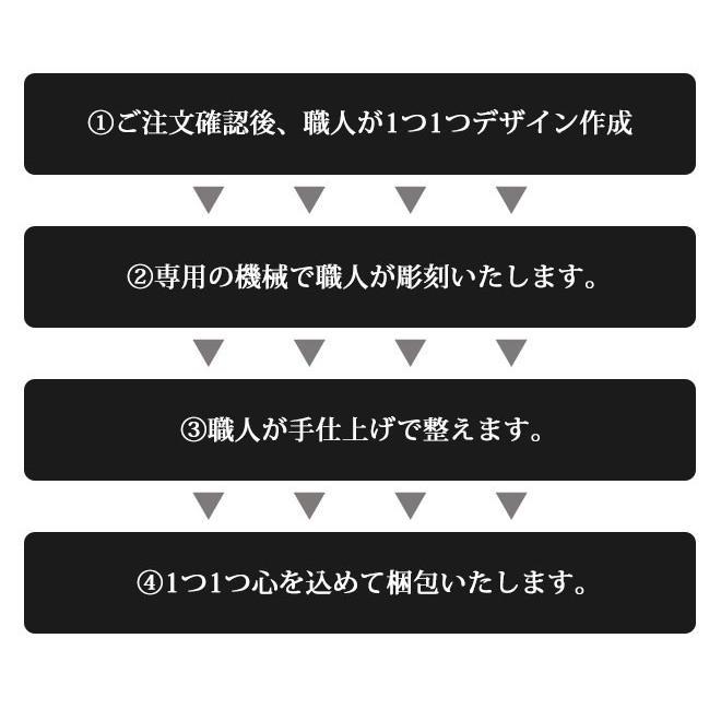 印鑑 はんこ シルバーブラスト チタン印鑑(10.5〜15mm) 銀行印 認印 印鑑 作成 安い ハンコ いんかん 就職祝い 印鑑セット 送料無料|hankoya-store-7|13