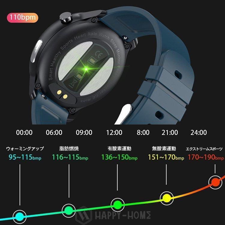 応援特売即納2021スマートウォッチ 日本製 キッズ 24時間体温監視 健康管理 体温計 血中酸素 心拍数 血圧 呼吸頻度 通知 腕上げ点灯 iPhone Android|happy-home|12