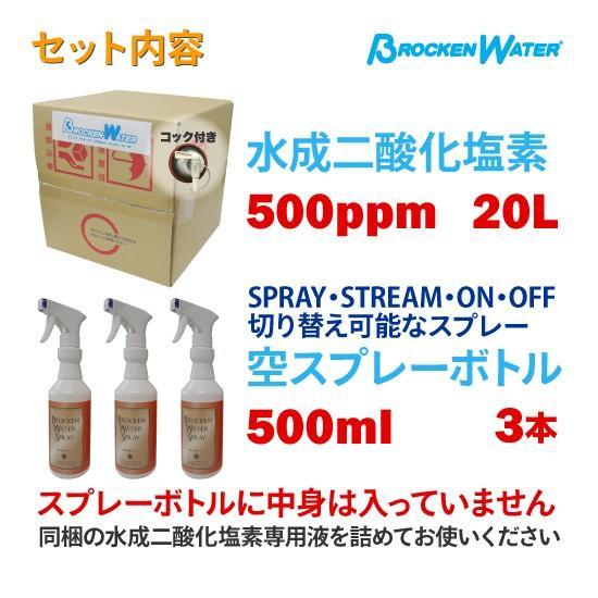 除菌スプレー コロナウイルス対策 水成二酸化塩素 500ppm ブロッケンウォーター 20L 空ボトル3本|happybday|03