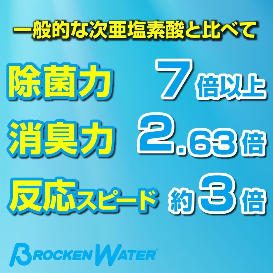 除菌スプレー コロナウイルス対策 水成二酸化塩素 500ppm ブロッケンウォーター 20L 空ボトル3本|happybday|04