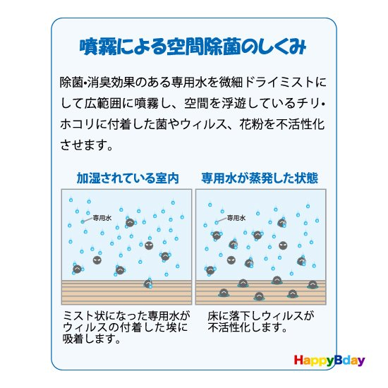 空気清浄機 コロナウイルス対策 感染予防 除菌 消臭 ポータブル小型噴霧器 エアフォースカドル 専用水 5パウチセット happybday 08
