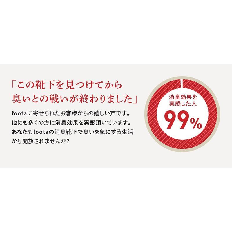 消臭 靴下 スニーカー丈五本指ソックス 足の臭い対策 foota haruchisyoutengai 05