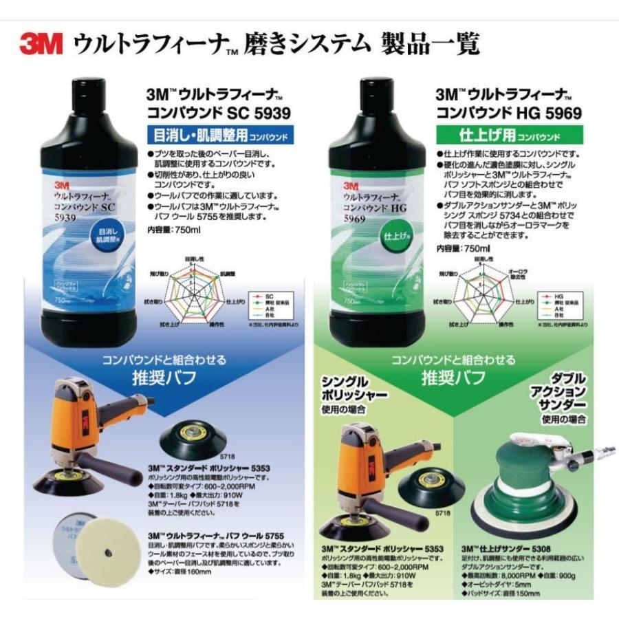 3M ウルトラフィーナコンパウンドSC 100g(5939 小分け販売)|hassui-dojyo|03