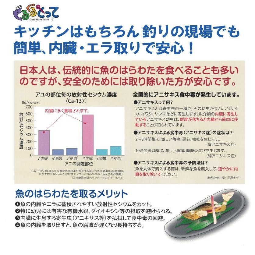 ぐるぐるとって (魚のエラと内臓を簡単にとることができる グルグル)|hatsumei-net|03