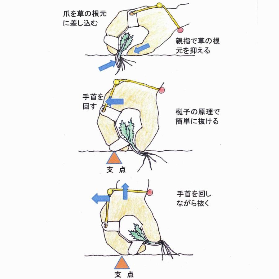 草むしり爪 パワーネイル (指がスコップ代わりに) 送料¥250(5個まで) hatsumei-net 05
