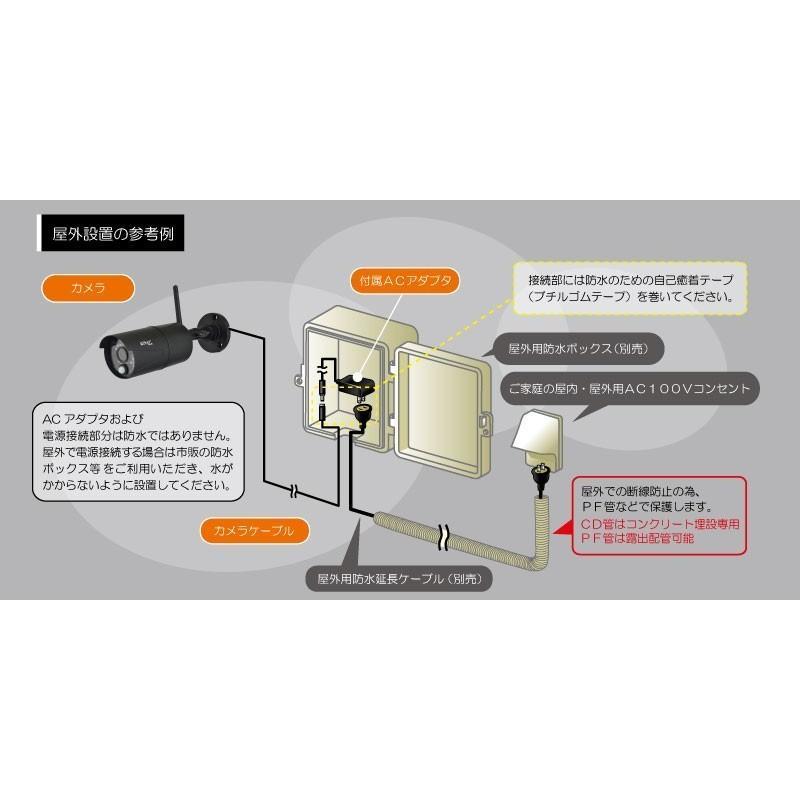 防犯カメラ ワイヤレスカメラ モニターセット 家庭用 200万画素 無線 SDカード録画 タッチパネル 充電  AFH-101 【カメラ4台セット】 hdc 03