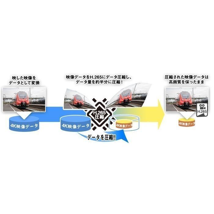 音声録画対応 防犯カメラ 800万画素 ドーム型 監視カメラ 遠隔監視可能 防犯録画機 NVR レコーダー IPカメラ HDC-4K800IPC06 WTW-PDRP4615EA2 WTW-NV404EP2|hdc|05