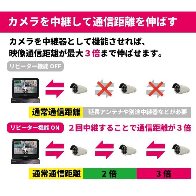 200万画素 ワイヤレスカメラ 4台 モニター一体型録画機セット 1080Pフル Wi-Fi CK-NVR9104 hdc 06