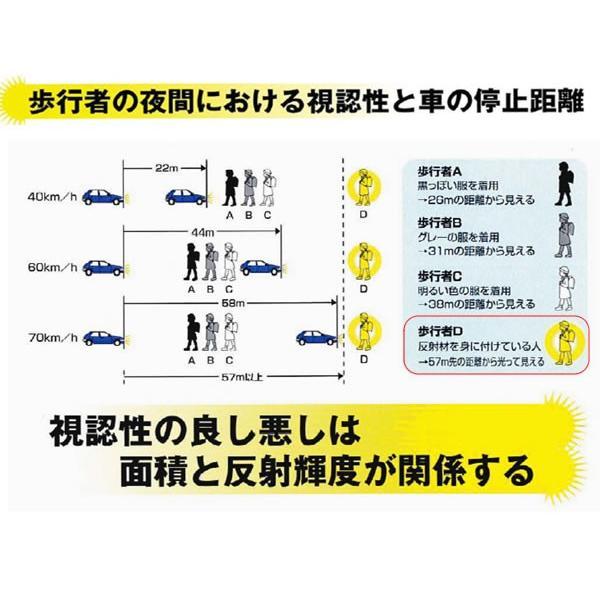 反射キーホルダー コアラ 反射リフレクター 反射材 交通安全 キーホルダー JAZA 動物 アニマル 2個セット|hdc|02