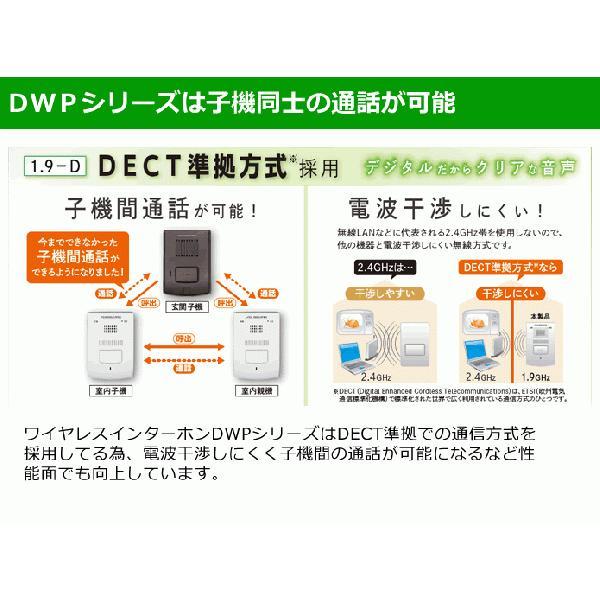 ワイヤレスインターホン (玄関呼び出し用)DWG10A1 玄関子機  デルカテック 呼び出し 玄関子機|hdc|03