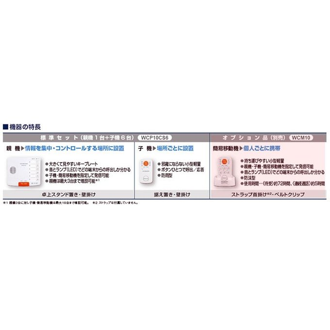 ワイヤレス インターホン WCP10CS6 ワイヤレストーク ドアホン|hdc|04