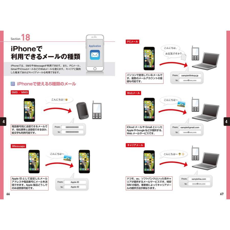 ゼロからはじめる iPhone SE 第2世代 スマートガイド iOS 14対応版|heiman|06