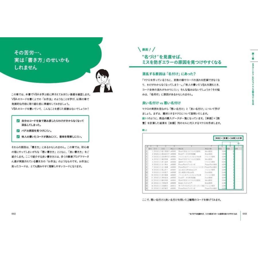 Excel VBA 脱初心者のための集中講座|heiman|02