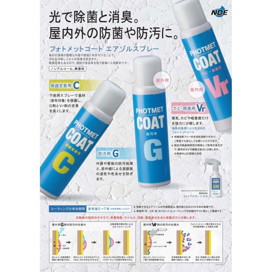 光で除菌と消臭 フォトメットコート エアゾルスプレーC(単品:80g) 防菌 防汚|hikari-club|02
