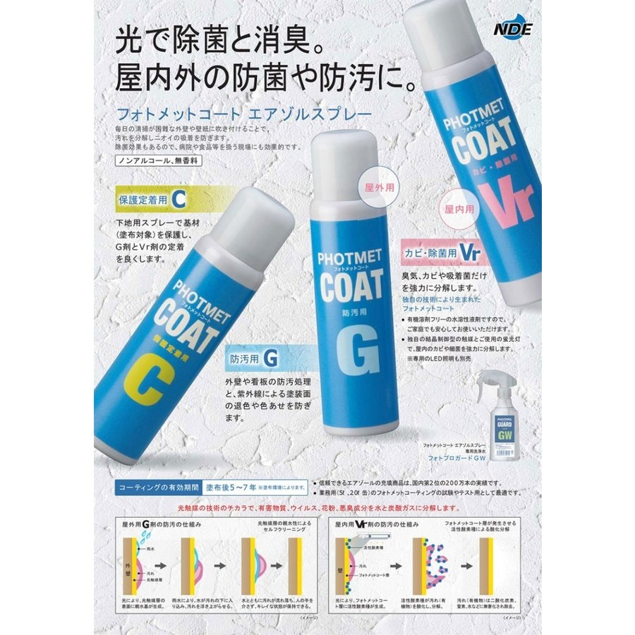 光で除菌と消臭 フォトメットコート エアゾルスプレーG(単品:80g) 防菌 防汚|hikari-club|02