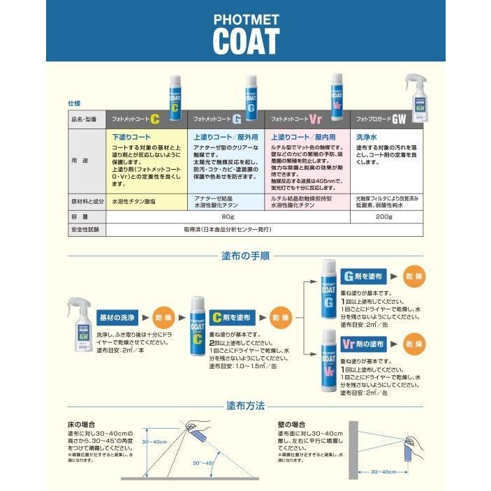 光で除菌と消臭 フォトメットコート エアゾルスプレーVr 1ケース(80g×48本) 防菌 防汚 hikari-club 03