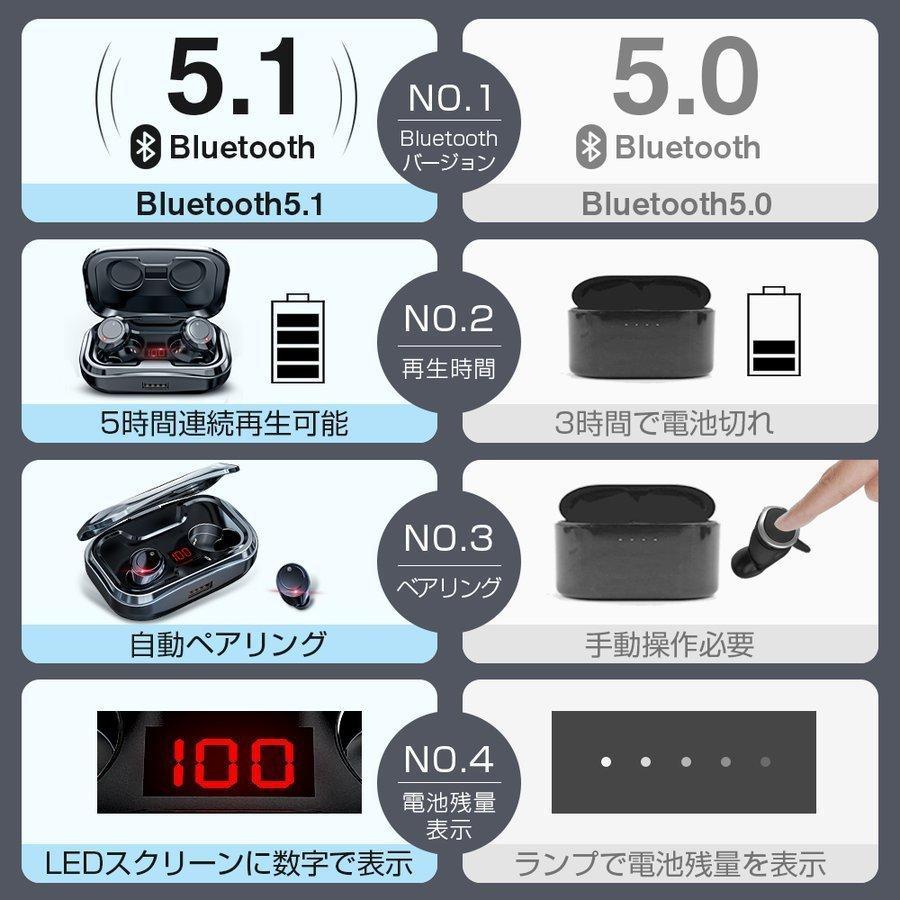 ワイヤレスイヤホン bluetooth5.1 ブルートゥース 5000mAh大容量 自動接続 両耳重低音 LED残量表示 IPX7防水 iPhone/Android対応|hillnup|03