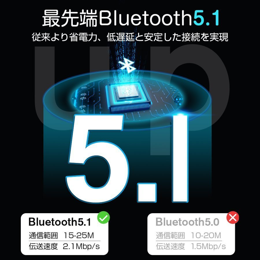 ワイヤレスイヤホン bluetooth5.1 ブルートゥース 5000mAh大容量 自動接続 両耳重低音 LED残量表示 IPX7防水 iPhone/Android対応|hillnup|09