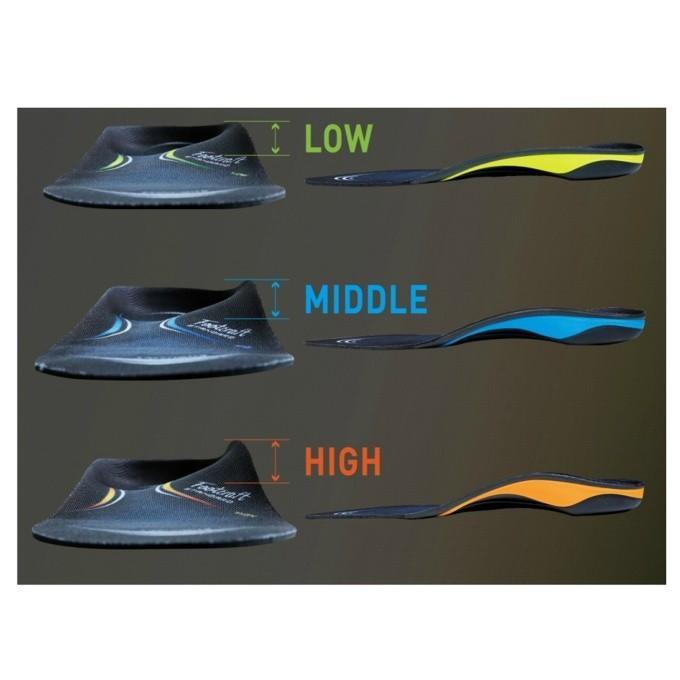 サイズM:23−24.5ザムスト ZAMST ランニング インソール Footcraft STANDARD CUSHION フットクラフト スタンダード クッション プラス 379532 run|himarayarunning|04