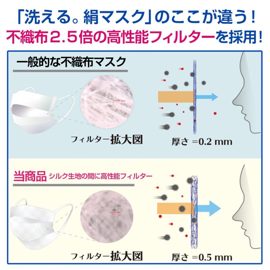 マスク 日本製 洗える シルク シルクマスク 抗菌 UV ワイヤーマスク 小杉織物 藤井聡太|hinatajapan|12