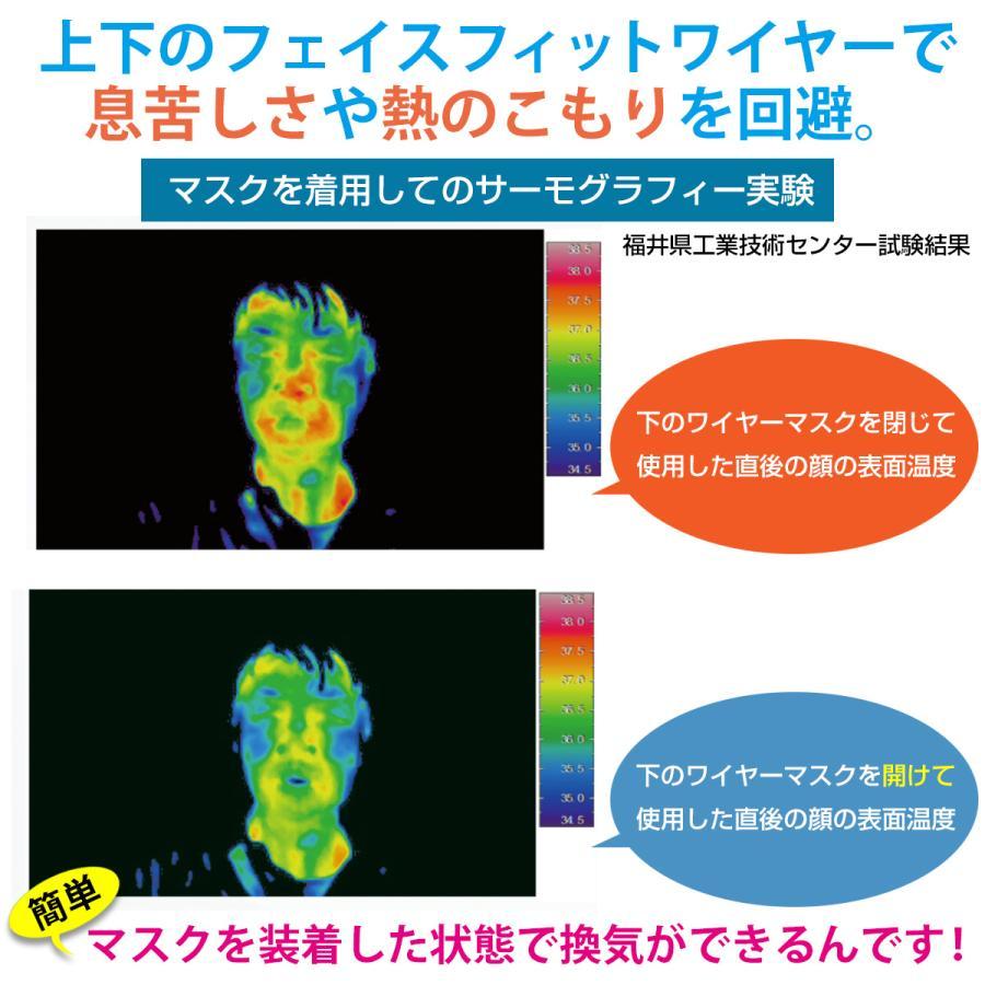 マスク 日本製 洗える シルク シルクマスク 抗菌 UV ワイヤーマスク 小杉織物 藤井聡太|hinatajapan|03