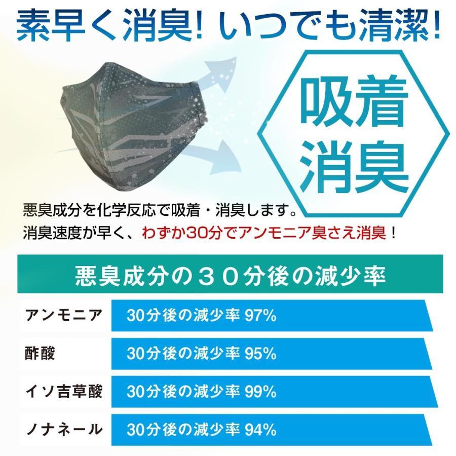 スポーツマスク 日本製 小杉織物 抗菌 夏用 マスク 洗える 大きめ メンズ ノーズワイヤー 洗えるマスク 涼しい 紐 調整 スポーツ 野球|hinatajapan|13