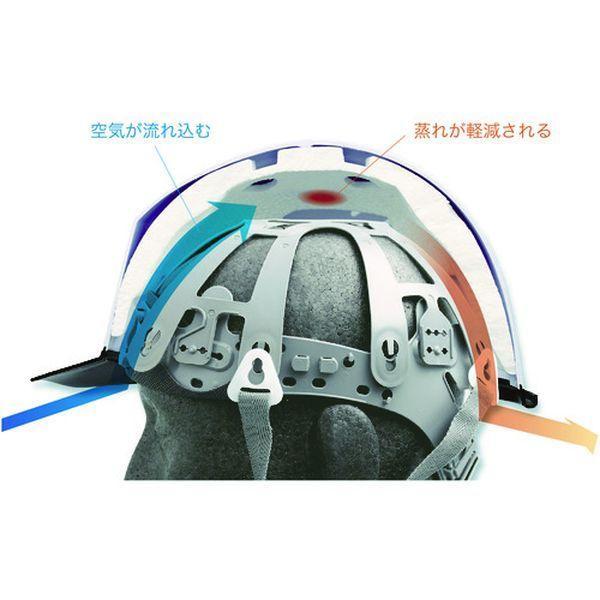 SC11BRAALPHASW  ミドリ安全(株) ミドリ安全 αライナーヘルメット SC-11B RA α スーパーホワイト SP店|hirochi3|03