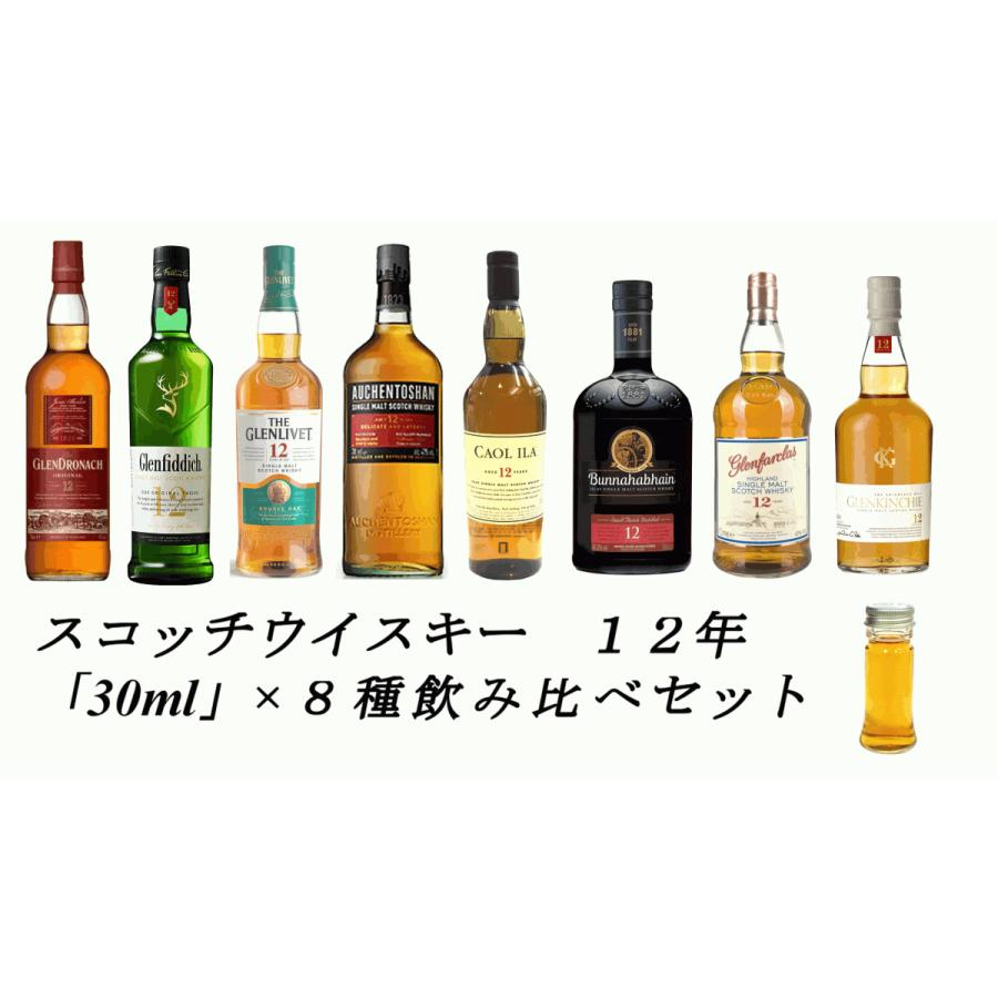 量り売り スコッチウイスキー 12年ばかり 各30ml 8種 おすすめ 飲み ...