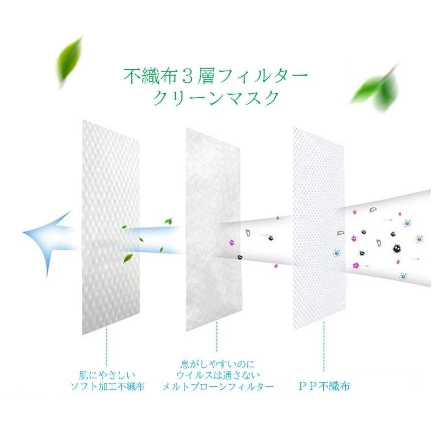 マスク 超密着 白 50枚 3層 不織布 メルトブローン 使い捨て 使い切り 国内発送 安心 安全 検査済 花粉 飛沫 対策|hitastejapan|07