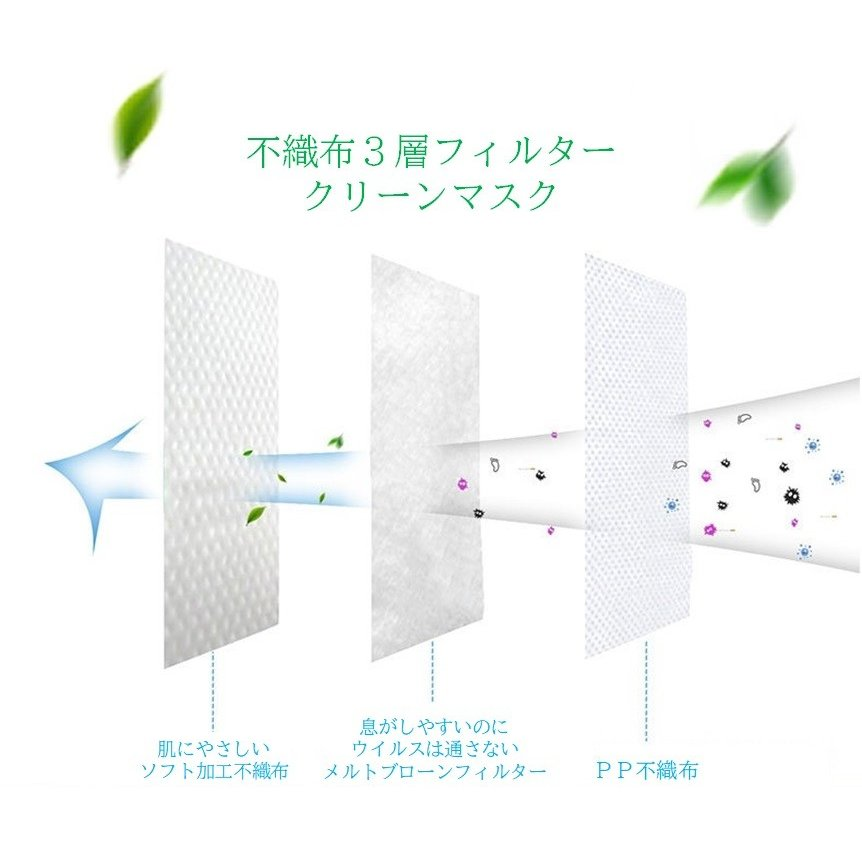 マスク 白 50枚 3層 不織布 メルトブローン 使い捨て 使い切り 国内発送 安心 安全 検査済 花粉 飛沫 対策|hitastejapan|05