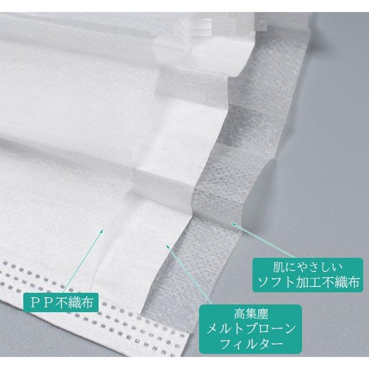 マスク 白 50枚 3層 不織布 メルトブローン 使い捨て 使い切り 国内発送 安心 安全 検査済 花粉 飛沫 対策|hitastejapan|06