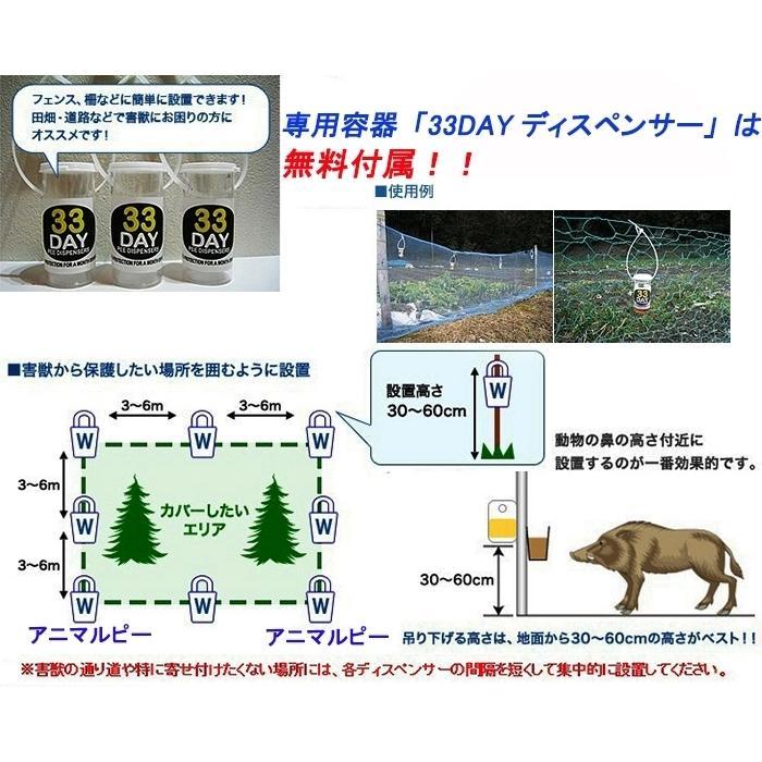 天然100%野生オオカミ尿 天然ウルフ尿 害獣対策 イノシシ猿ハクビシン鹿 野良猫 ウルフピー同内容同品質品 アニマルピーNo.1 ガロンボトル hm6 07