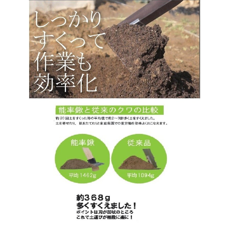送料無料 藤田智先生監修 能率鍬(のうりつくわ) Men's hokuetsunoji-shop 02
