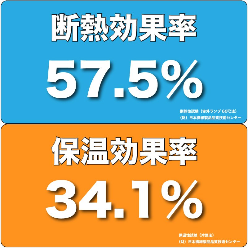 カーテン 遮光 4枚組 送料無料 遮光とUVミラーレースのお買得4枚組カーテン|home-fashion-rush|08
