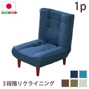 1人掛ハイバックソファ(布地)ローソファにも、ポケットコイル使用、3段階リクライニング 日本製 日本製