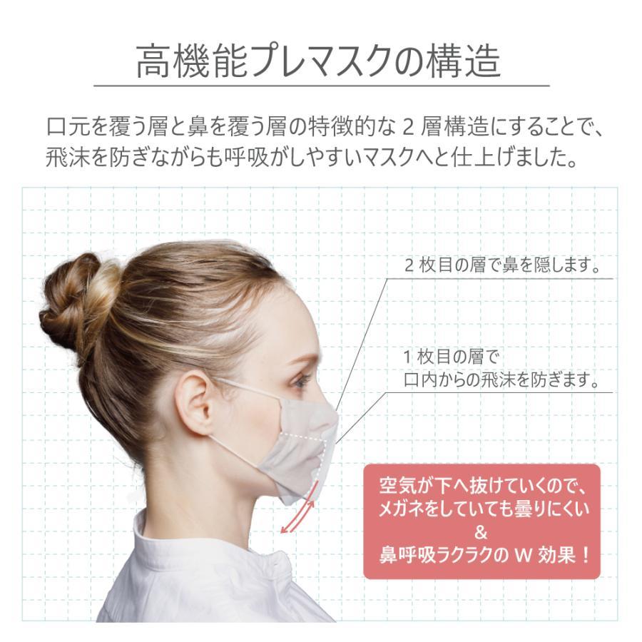 プレマスク 2枚入り 布マスク 繰り返し 洗える 不織布入り Sサイズ Lサイズ 立体型 マスク コットン hoshinostorepro 03