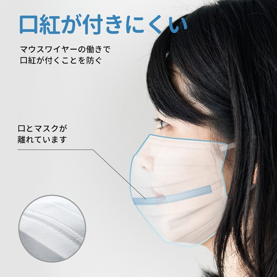 立体 マスク 不織布 カラー ホワイト Mサイズ ミディアム ふつう 165mm 50枚 個包装|hymstore|04