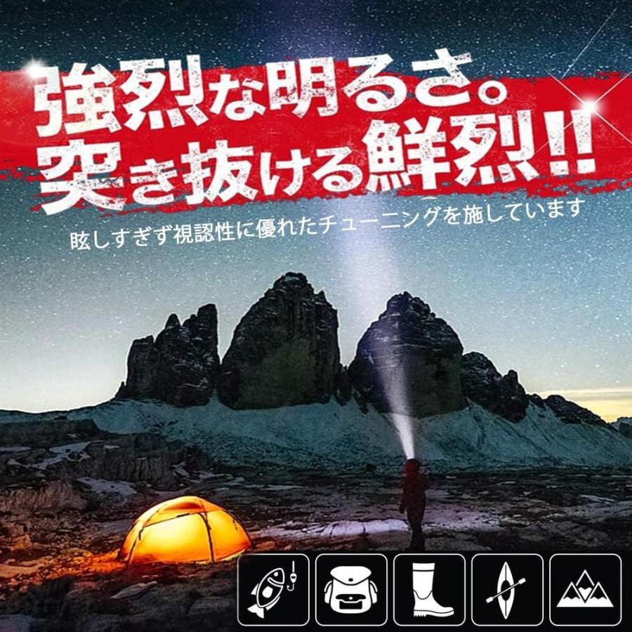 ヘッドライト 充電式 超強力 LED ヘッドランプ 釣り センサー機能 アウトドア キャンプ 登山 センサー LEDライト 作業用 防災 6モード 角度調節可 IPX4防水 hyp 11
