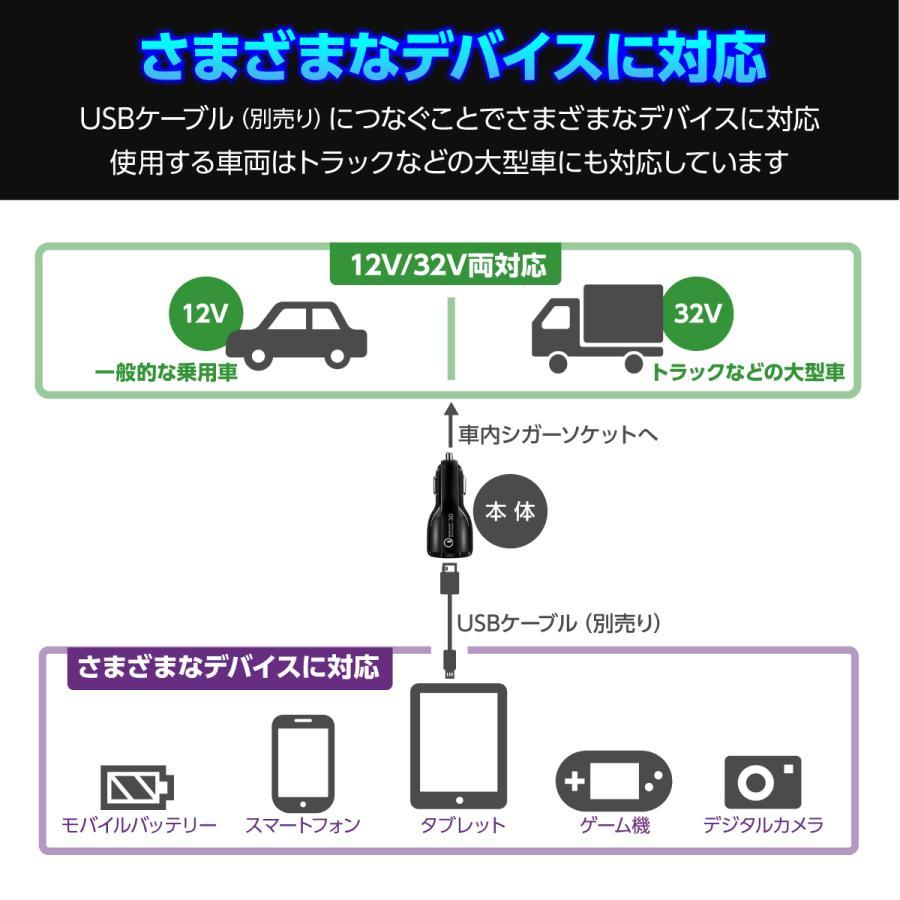 シガーソケット USB 車 スマホ 携帯 充電器 急速充電 2ポート iPhone対応|hysweb|06