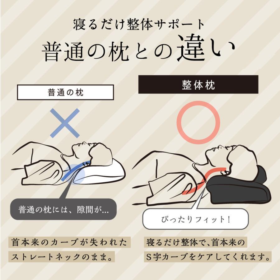 枕 まくら ストレートネック 肩こり 首こり ピロー 整体師 おすすめ ストレートネック RAKUNA整体枕|ibiki-kenkyujyo|10