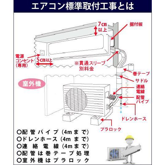 【標準取付工事セット】2021年 最新モデル 冷暖房エアコン 国内メーカー 新品 6畳用 2.2kw(100V・15A)送料無料・工事費込! ichiban-air 03