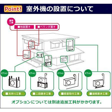 【標準取付工事セット】2021年 最新モデル 冷暖房エアコン 国内メーカー 新品 6畳用 2.2kw(100V・15A)送料無料・工事費込! ichiban-air 05