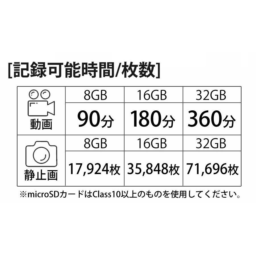 ドライブレコーダー 前後 360度 2台セット 全方位 前後2カメラ 4.5インチ タッチパネル 常時録画 駐車監視 ドラレコ あおり運転 バックカメラ 1年保証|ichibankanshop|15