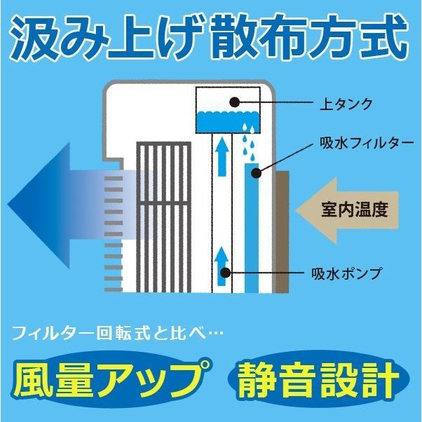 冷風扇 冷風機 タワー型 リモコン付き 静音 タイマー クーラーが苦手な方へ 冷風 扇風機 テクノス TEKNOS TCW-010|ichibankanshop|05